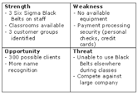 Strengths Weaknesses Opportunities Threats Swot Analysis Asq