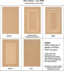 raised panel cabinet door styles. Paint Grade Cabinet Doors Dashing Door Styles As Wells Contemporary In Raised Panel E