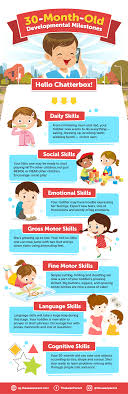 31 Month Old Milestone Chart Toddler Development And Milestones Your 31 Month Old