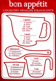 Liquid And Dry Measuring Chart For Cooking Google Search
