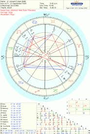 Magnified Sanctified Leonard Cohen The Oxford Astrologer