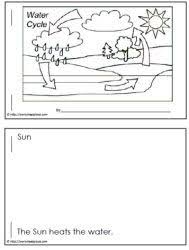 Small Picture 66 best Water Cycle Theme images on Pinterest Teaching science