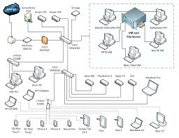 wiring home network diagram computer diagrams outstanding jack wire home network wiring diagram uk wiring home network diagram computer diagrams outstanding jack wire in