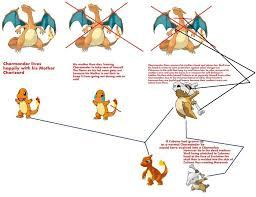 13 Extraordinary Mew Evolution Chart