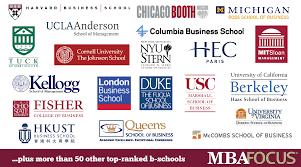 15 New Partner Schools To Recruit At This Season Blog