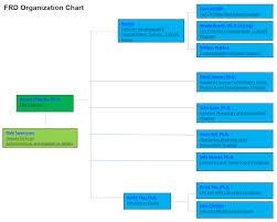 Frd Organizational Chart Swfsc