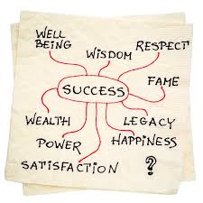 Define Success In Your Career Job Seekers The Vesume Group