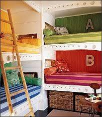 kids bedroom ideas for sharing. Decorating Shared Bedrooms, Bedrooms Ideas Girl - Boys Nursery Teens Create Unique Kids Bedroom For Sharing