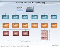 Organizational Chart Template For Visio Certified Payroll