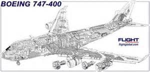 similiar boeing 747 8 diagram keywords boeing 747 diagram boeing 747 400 cutaway 3d information graphic