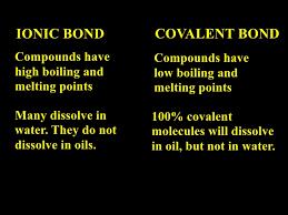 Ionic And Covalent Bonds Venn Diagram Covalent Bond Vs Ionic Bond Venn Diagram Rome Fontanacountryinn Com