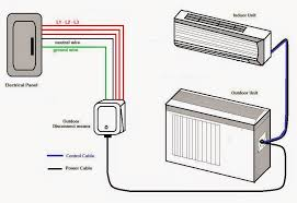 carrier split unit wiring diagram images split unit air ac heat pump ductless air wiring diagram also dual battery on split system