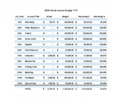 payroll ledger sample excel ledger template excel general ledger template