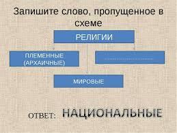 Контрольная по обществознанию класс jnyjcbntkmyfz bcnbyf  Контрольная по обществознанию 10 класс jnyjcbntkmyfz bcnbyf