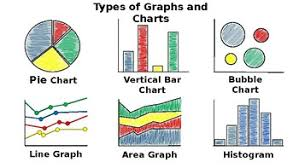 Different Types Of Graphs And Charts Excel Graphs And Charts Science Journal Illustration