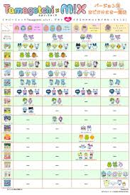 Tamagotchi Sanrio Mix Growth Chart Tamagotchi Chart Tumblr