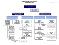 Detroit Police Department Organizational Chart 7 Best