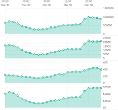 Get Crosshair Values Across Multiple Flot Charts Stack