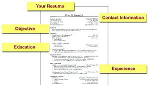 How Yo Make A Resume | Nfcnbarroom.com