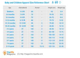 Size Comparison Chart Clothing Infochart Korean Clothing Sizes Know Before You Shop