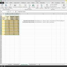 Burndown Chart Formula Excel Burndown Chart Burn Down Creation Tutorial