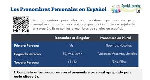 Subject Pronouns In Spanish Pdf Worksheet Spanishlearninglab