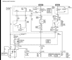 car stereo wiring diagram saturn outlook block and schematic 2007 Saturn Ion Engine Diagram at Saturn Ion 2007 Stereo Wiring Diagram