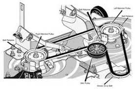 murray lawn mower belt installation diagram images murray riding mower belt diagram troubleshooting hubpages