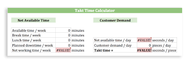 Takt Time Vs Cycle Time Vs Lead Time