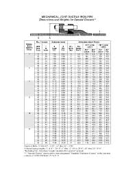 Hdpe Pipe Size Chart Technical Hub Isco Industries