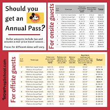 Disney World Ticket Price Chart Complete Guide To Disney World Annual Passes W Price