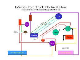 2003 ford f150 starter solenoid wiring diagram wiring diagram ford f150 starter solenoid wiring diagram
