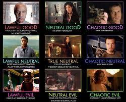 Chaotic Neutral Chart Test Firefly Characters Chart Chartgeek Com