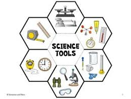 Small Picture Best 25 Science tools foldable ideas on Pinterest Teaching