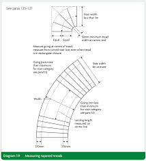 diagram 1 9 measuring tapered treads