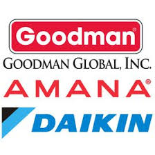 Best Furnaces For Every Budget Reviews Of Carrier Goodman