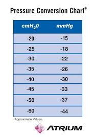 Pressure Conversion Chart Pdf Ocean Series Vent Plug Conversion Chart Pdf