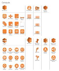 Design Elements Aws Compute Aws Architecture Diagrams