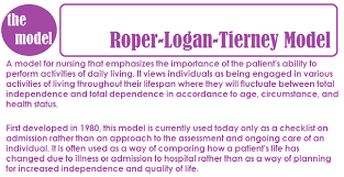 Roper Logan And Tierney Care Plan Essay College Paper