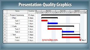 Wbs Chart Pro For Mac Wbs Schedule Pro 5 1 0024 Crack Torrent Here 2020