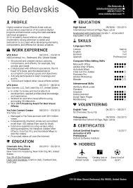 Resume Examples By Real People Visual Effects Artist Resume
