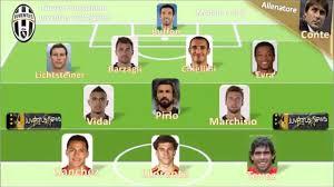 Nuova Formazione Juventus 2015