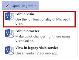 How To Open Vsd Files View Create And Edit A Diagram In Visio Online Visio