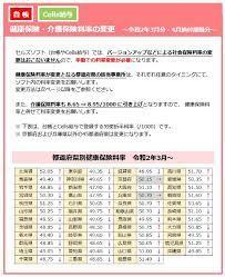 社会 保険 料率