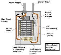 137 best electrical images on pinterest electrical engineering House Circuit Breaker Panel Schematic 137 best electrical images on pinterest electrical engineering, electrical wiring and ham radio home circuit breaker panel wiring