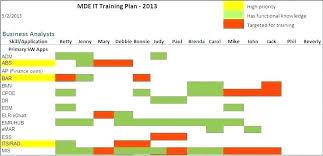 Employee Training Matrix Template Excel Employee Training Matrix Template Excel Unique Safety