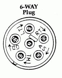 trailer wiring diagram 4 wire flat wiring diagram 6 Way Round Wiring Diagram images of 6 way wiring diagram circuit adekmo 6 way round trailer wiring diagram