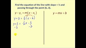 writing equations with slope and a point unit 4 lesson ppt