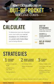 How To Calculate And Pay Out Of Pocket College Costs College