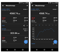 Here you can find a list for the best bitcoin android apps and widget. Bitcoin Price Index Api Exchange Rates Bitcoinaverage